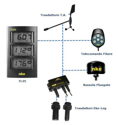 Pack Regata Essenziale NKE Electronics