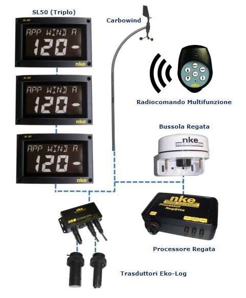 Pack Regata Processore NKE Electronics